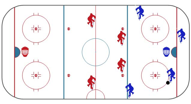 A depictionof how players line up after a frozen puck